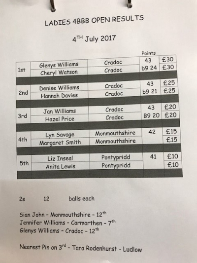 Ladies 4 BBBB Open Results